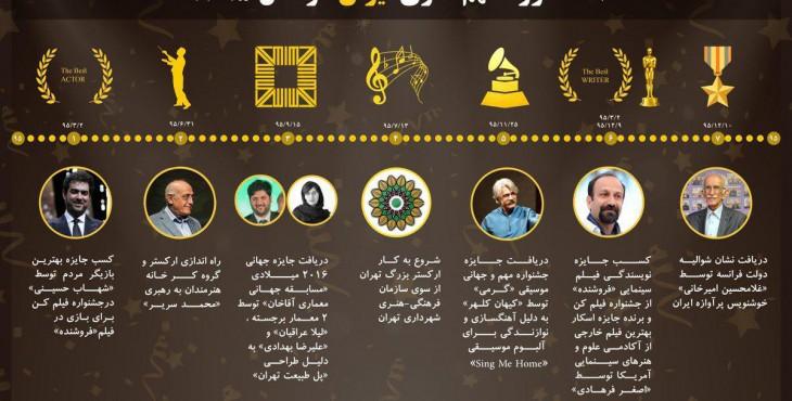 هفت دستاورد مهم هنری ایران در سال 1395